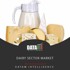 Dairy Sector Market