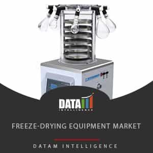 Freeze-Drying Equipment Market | Product Trends | Expert