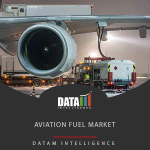 Aviation Fuel Market