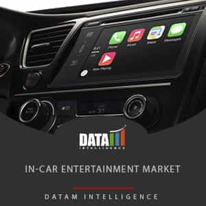 In-car Entertainment Market  Size, Share and Forecast  2019-2026