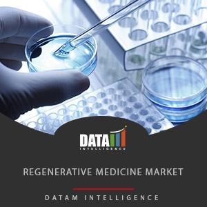 Global Regenerative Medicine Market – Size, Share and Forecast (2019 - 2026)