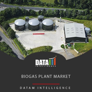 Biogas Plant Market – Size, Share and Forecast (2019-2026)
