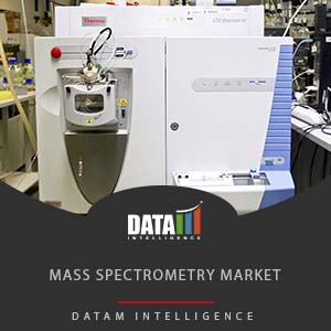 Mass Spectrometry Market Size, Share and Forecast 2019-2026