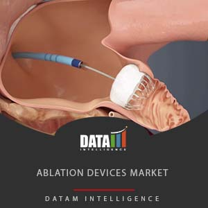 Ablation Devices Market Size, Share and Forecast 2019-2026