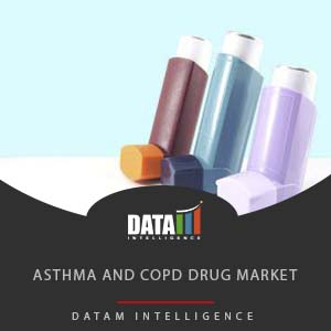 Asthma and COPD Drug Market