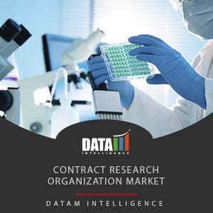 Contract Research Organization Market Size, Share and Forecast 2019-2026
