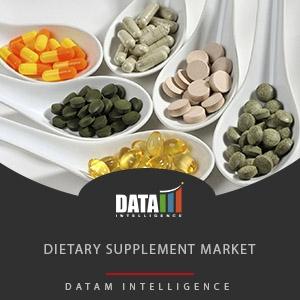 Dietary Supplement Market