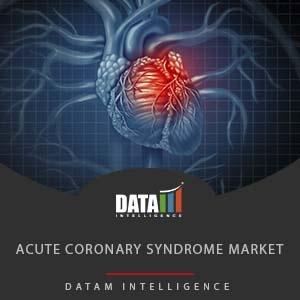 Acute Coronary Syndrome Market