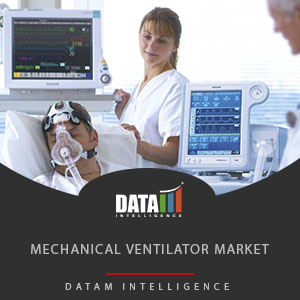 Mechanical Ventilator Market Size, Share and Forecast 2019-2026