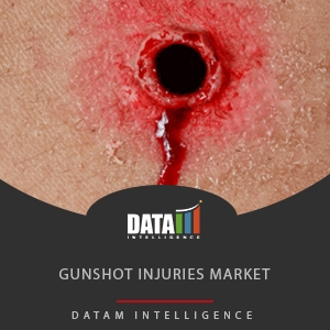 Gunshot Injuries Market – Size, Share and Forecast (2019-2026)