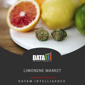 Limonene Market