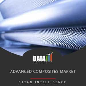 Advanced Composites Market Size, Share and Forecast 2019-2026