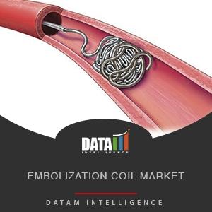 Embolization Coil Market