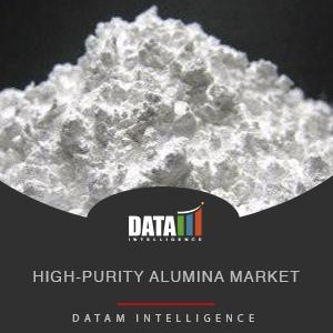 High-purity Alumina Market