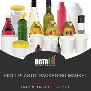 Rigid Plastic Packaging Market