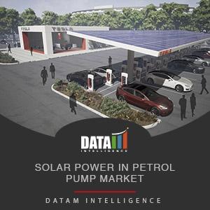 Solar Power In Petrol Pump Market