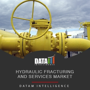 Hydraulic Fracturing and Services Market