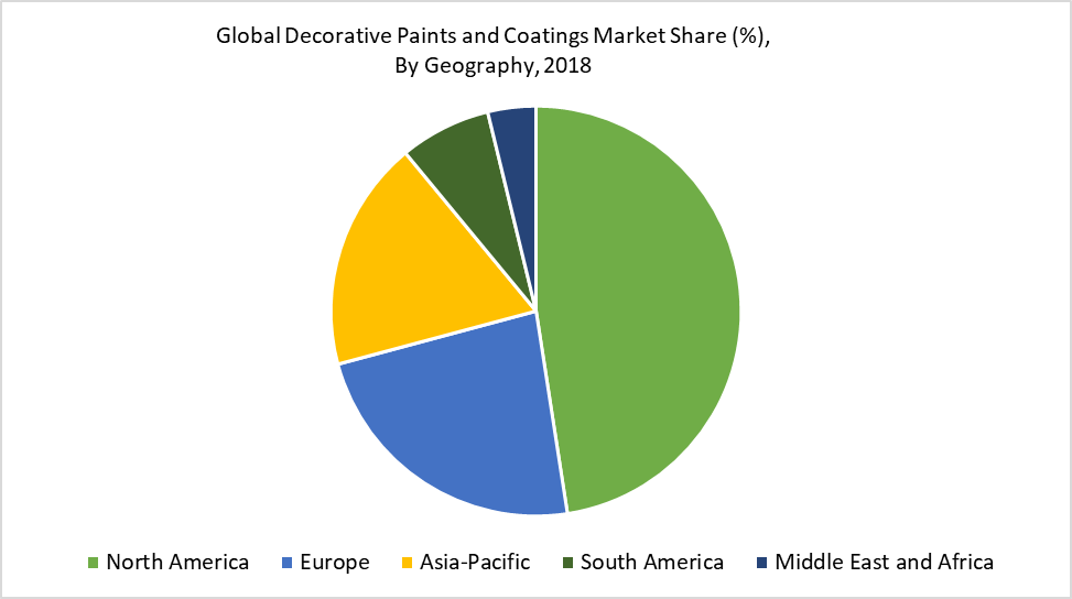 Global Decorative Paints and Coatings Market Share (%),  By Geography, 2018